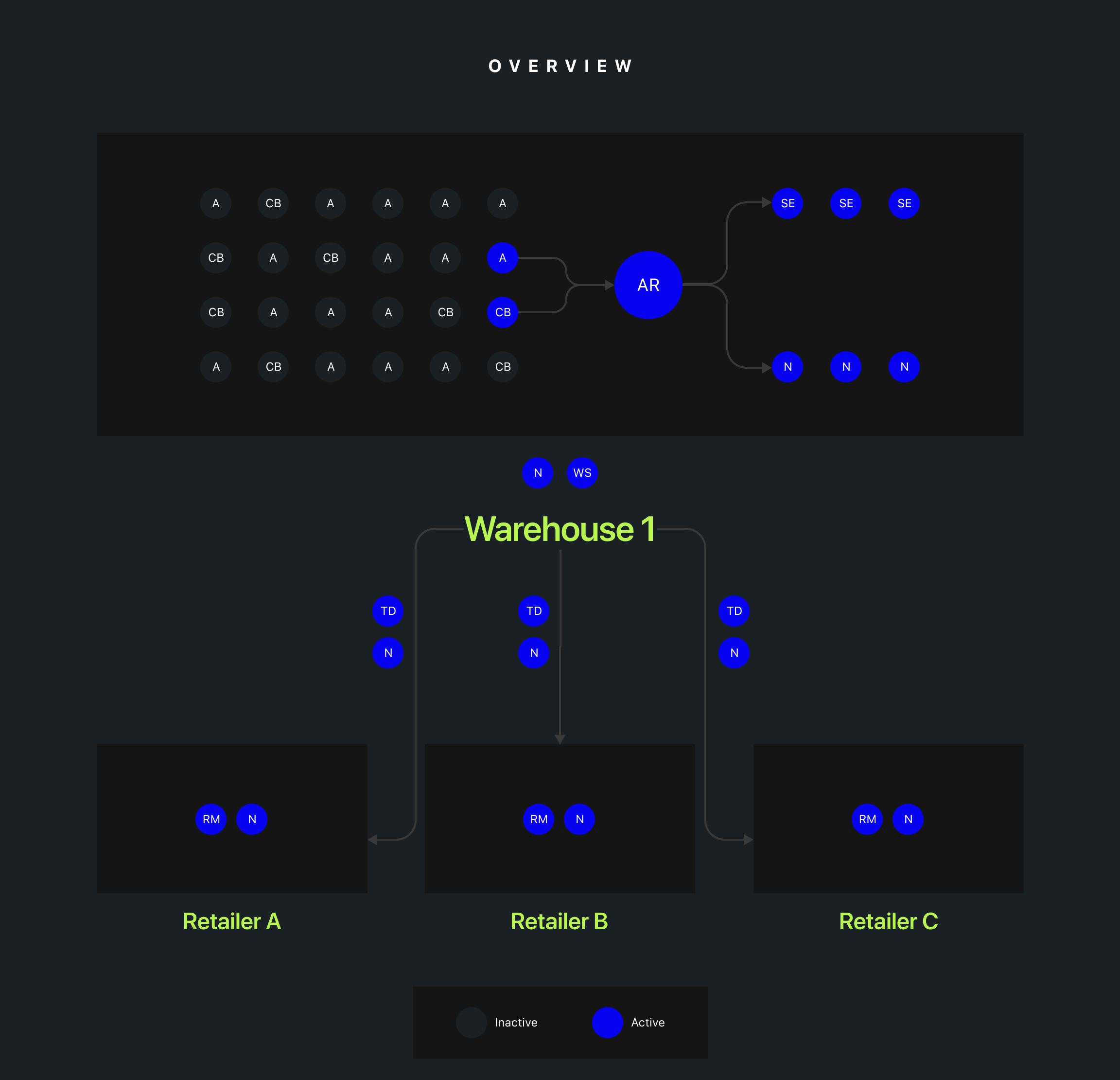 ericsson-overview-2