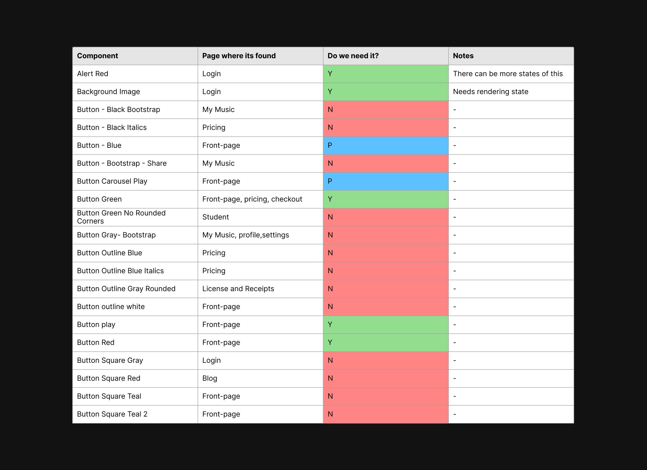 component-list-2